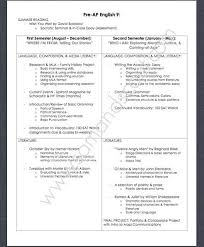 ideas cover letter resume resume af forbrydelsen top research essays on affirmative action great depression research topics research paper topic outline great depression research