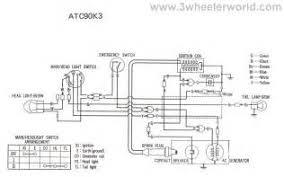polaris scrambler wiring diagram images polaris sportsman  wiring diagrams for polaris scrambler 500 atv