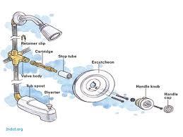 moen shower faucet cartridge replacement best of beautiful moen shower faucet replacement parts model faucet