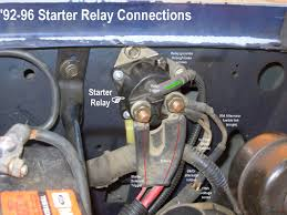 wiring diagrams ford starter solenoid the wiring diagram 1983 ford bronco general purpose pics picture supermotors wiring diagram · vwvortex starter relay