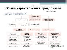 Презентация на тему БОУ ОО СПО Омский колледж профессиональных  7 Общая характеристика предприятия продолжение структура подразделений