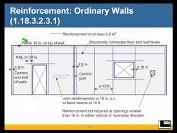 Small Picture Masonry Shear Wall Design by ASD YouTube