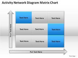 Timeline Chart Activity Network Diagram Matrix Powerpoint