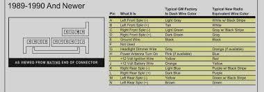2011 chevy silverado radio wiring diagram new chevy stereo wiring radio wiring harness diagram for a 8400 at Radio Wiring Harness Diagram