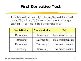 First Derivative Sign Chart Barnett Ziegler Byleen Business Calculus 11e1 Objectives For