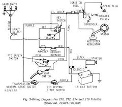 john deere wiring diagrams wiring diagrams and schematics electrical wiring diagrams john deere l120 diagram key