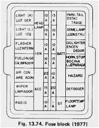datsun 280z fuse box wiring diagram for you • 280z fuse box wiring diagram data rh 5 15 1 reisen fuer meister de 1977 datsun 280z fuse panel 1977 datsun 280z fuse panel