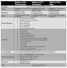 Bfg Deimos X 10 Sli Gaming Notebook Pc Ecoustics Com