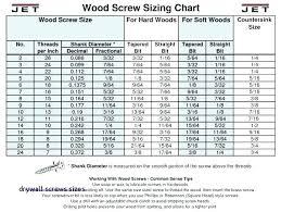 Pipe Thread Size Chart 48 Rare Drill Bit Size Chart 10 24