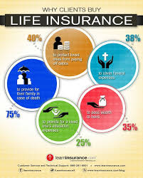 is pet insurance worth it pet insurance is very similar to the kind of cal or dental insurance that you already have