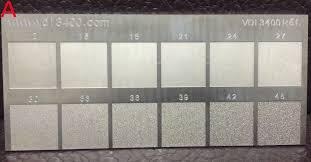 Vdi Chart Vdi 3400 Mold Texturing Vdi Finish Edm Surface