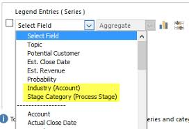 Dynamics Crm Chart Editor Ms Crm Chart Editor And Xml Overview Crm Chart Guy