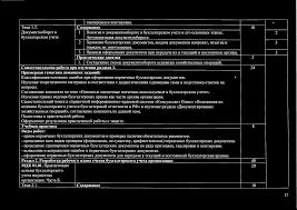 Отчет по практике пм документирование хозяйственных операций  Отчет по практике Документирование хозяйственной деятельности и ведение бухгалтерского учета имущества ОТЧЕТ ПО ПРОИЗВОДСТВЕННОЙ ПРАКТИКЕ ПМ 01
