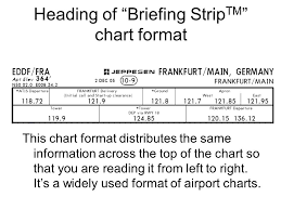 Briefing Charts Chapter 7 Airport Charts Ppt Video Online Download