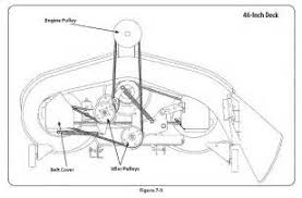 similiar mower deck pic diagram keywords diesel belt diagram on simplicity riding mower wiring diagrams