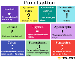 Punctuation Marks In English List Names Examples 7 E S L