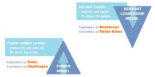 The Antecedents And Characteristics Of Academic Servant Leadership     Comune di Porto Mantovano     Servant Leadership Lesson  Jim Collins at Chick Fil A Leadercast