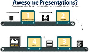 Custom powerpoint presentations services   Rising Costs of College     I will create a Premium PowerPoint Presentation
