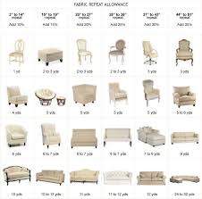 Upholstery Chart For Furniture Yardage Estimator Couches Chairs Ulphostery Fabric