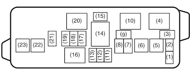 maruti suzuki alto 800 2nd generation second generation fuse maruti suzuki alto 800 2nd generation second generation fuse box diagram