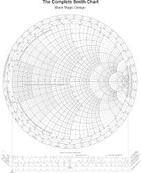 Smith Chart Hd How To Use Smith Chart Blackmagic Design