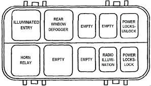 1996 jeep cherokee fuse box location grand diagram auto genius 96 jeep grand cherokee fuse box layout at 1996 Jeep Grand Cherokee Fuse Box Diagram