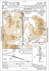 Krno Charts Looks Can Be Deceiving Ifr Magazine Article