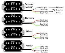 wiring diagram telecaster humbucker wiring image telecaster humbucker wiring diagram telecaster wiring diagrams on wiring diagram telecaster humbucker