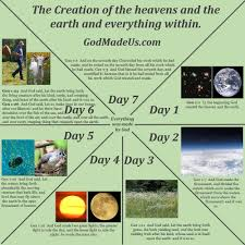 Everything In The Heavens And Earth Were Made By God