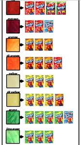 Kool Aid Hair Dye Colors Chart Lajoshrich Com