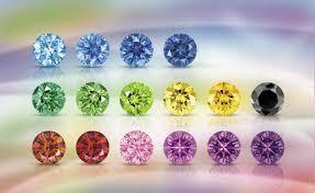 Yellow Diamond Vs White Diamond Indian Natural Fancy Color Diamond Jewellery Manufacturer