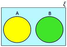 Venn Diagram Disjoint Venn Diagram Disjoint Sets Koran Opencertificates Co