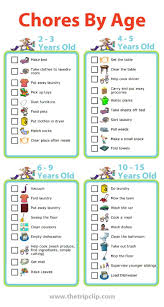 Free Printables Age Appropriate Chores For Kids Chores
