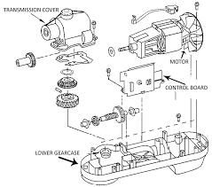 wiring diagram wiring diagram for kitchenaid mixer dishwasher kitchenaid superba manual at Kitchenaid Wiring Diagram