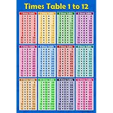Large Times Tables Poster A1 Educational Maths Wall Chart