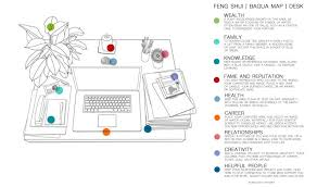 feng shui office table. How To Feng Shui Your Office With This Bagua Map For Desk. The Perfect Table L