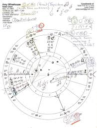 Amy Winehouse Astrology Chart Judes Threshold