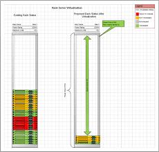 even more visio network stencils nogeekleftbehind com rack server virtualization template for visio 2010