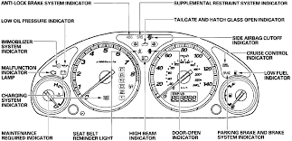 similiar honda cr v dash lights keywords 2000 honda cr v fuse box diagram on honda crv oil filter location