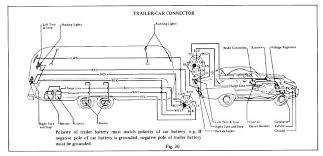 rewiring airstream trailer rewiring image wiring airstream wiring harness airstream auto wiring diagram schematic on rewiring airstream trailer