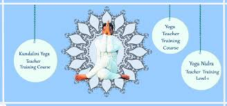 kundalini yoga teacher training course