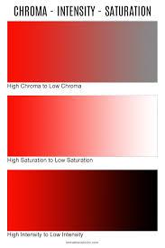 Duncan Concepts Color Chart Color Theory Explained Sensational Color