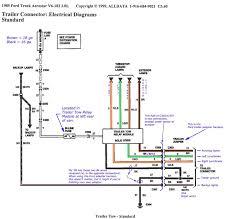 2001 ford super duty trailer wiring wiring diagram rh asm rundumhund aktiv de ford f150 trailer