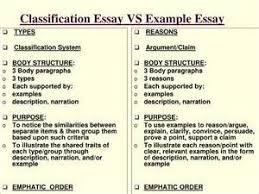 division classification essay examples mode of writing division classification essay examples