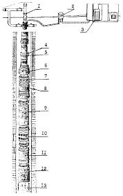 Реферат Насосы применяемые в нефтедобыче com Банк  Насосы применяемые в нефтедобыче