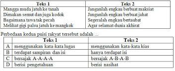 Selain tentang kunci jawaban soal pat bahasa indonesia kelas 3 sd semester 2, simak juga informasi penting lainnya. Soal Dan Kunci Jawaban Pat Bahasa Indonesia Smp Kelas 7 Kurikulum 2013 Tahun Pelajaran 2018 2019 Didno76 Com