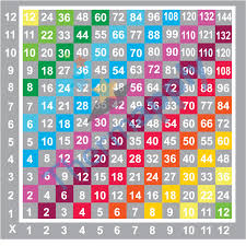 Photos: Multiplication Games For The Classroom, - best games resource