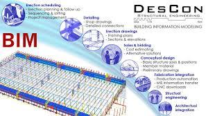 Descon Connection Design Software Bim Structural Design By Descon Factory Buildings