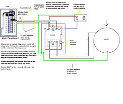 wiring diagram for 5hp air compressor diy enthusiasts wiring Single Phase Compressor Wiring Diagram how to wire 5hp air compressor single phase 220v motor reset rh chromatex me air compressor pressure switch diagram puma air compressor wiring diagram