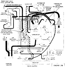 1977 dodge ignition wiring diagram 1977 discover your wiring vacuum hose routing diagram for 318